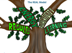 The Real Model composite 150x110 60 Reasons Leaders Stop Learning