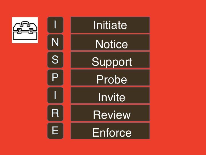 How to Inspire Behavior Change