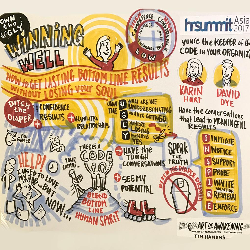 Executive Strategy Mindmap