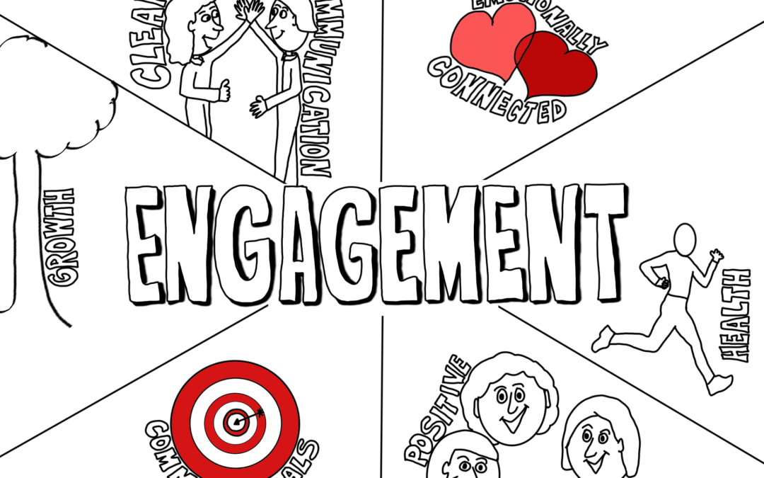Employee Engagement: Ideas on Insights for Improvement– A Frontline Festival