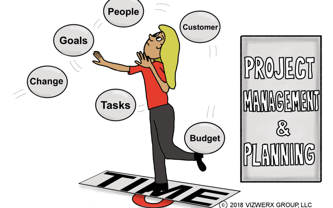 Best Practices in Project Management and Project Planning: A Frontline Festival