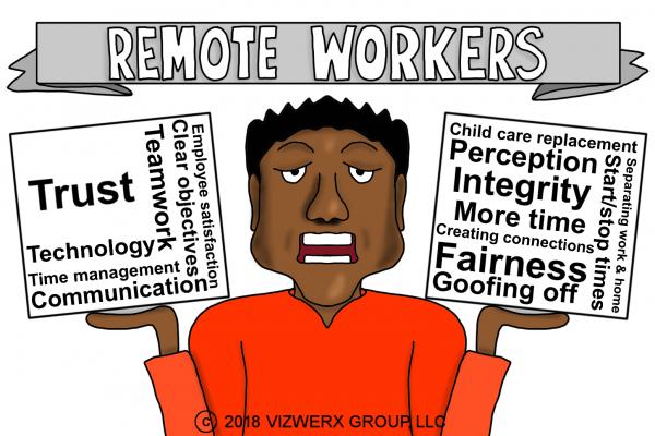 Managing Remote Teams: Let's Grow Leaders April Frontline Festival