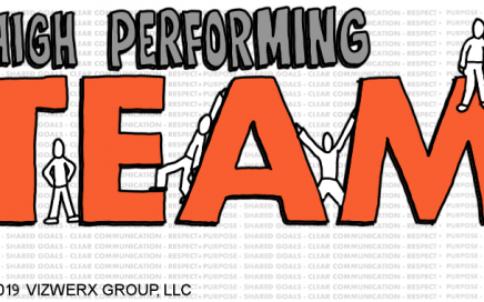 building a high-performace team