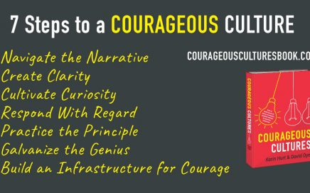 7 steps to builidng a culture where people speak up and share ideas