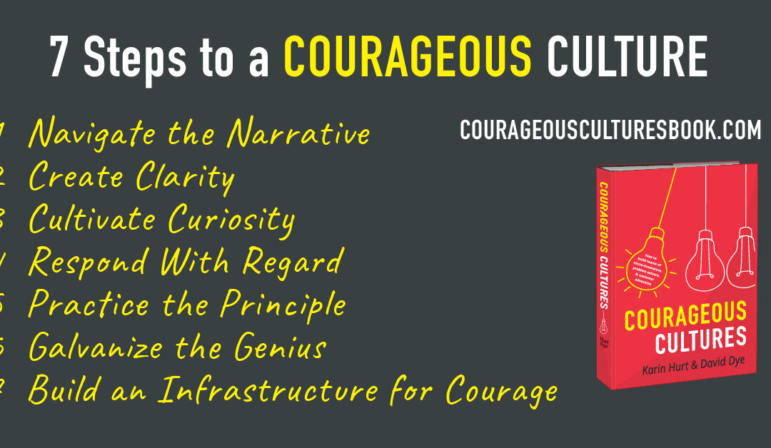 Building an Innovative Culture