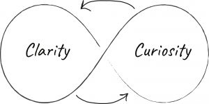 Courageous Cultures Clarity Curiosity model