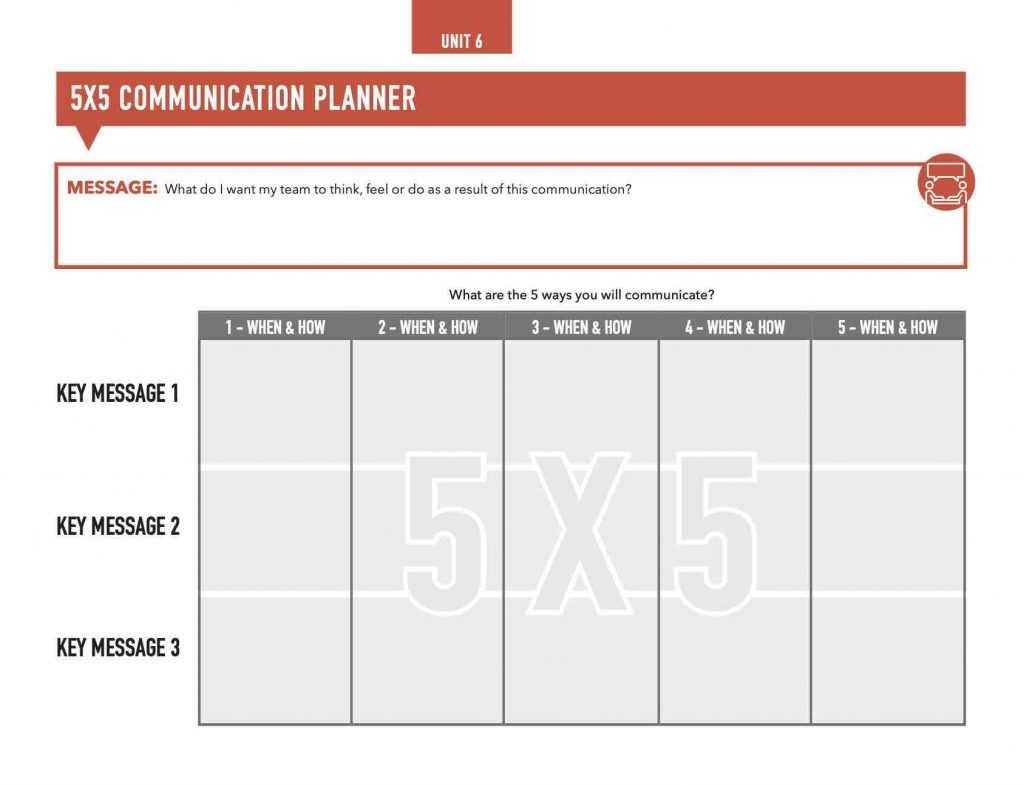 How to Build a 5x5 Communication Plan