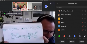 sketch concepts to avoid online meeting fatigue