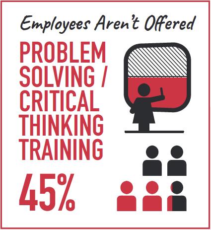 people need training at work