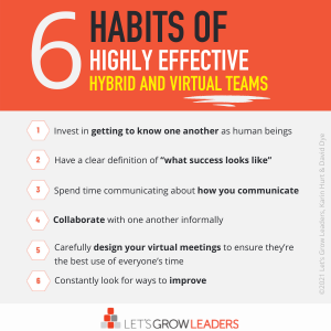 6 Habits of Highly Succesful Hybrid and Virtual Teams