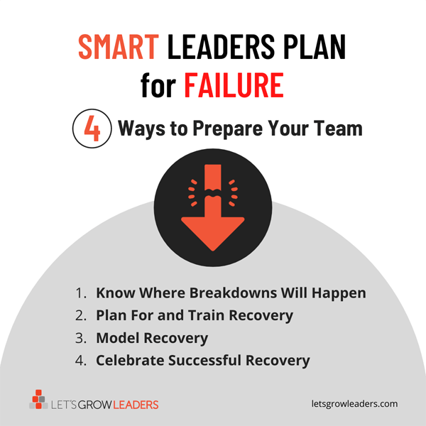 Smart leaders plan for failure