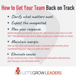 how to get your team back on track